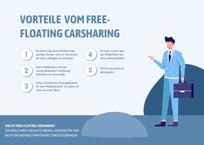 carsharing-free-floating